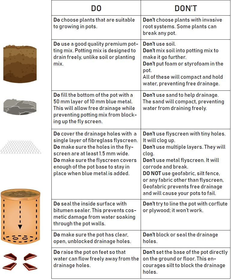 Planting-Guide